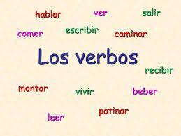 , Verbo: Tipos de modo (Infinitivo, Gerundio…), Tiempos Verbales y Ejemplos, Estudianteo