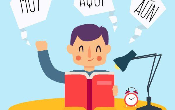 , Adverbio: qué son, tipos y ejemplos, Estudianteo