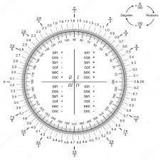 , Radianes: Definición, pasar de Grados a Radianes, ángulos y cuadrantes, Estudianteo