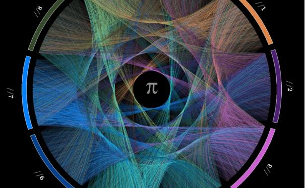 , Número Pi: definición, representación y curiosidades, Estudianteo