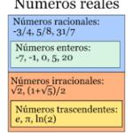 Números reales: propiedades y cuales son (con ejemplos)