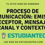 Proceso de comunicación: emisor, receptor, mensaje, canal y contexto
