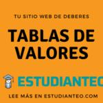 Tablas de valores (qué son, funciones y ejemplos)