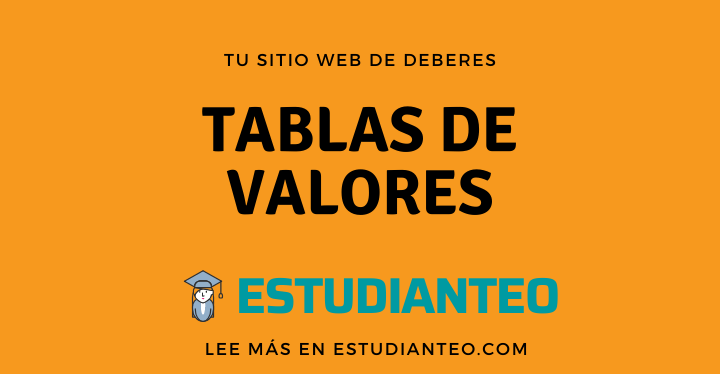 , Tablas de valores (qué son, funciones y ejemplos), Estudianteo